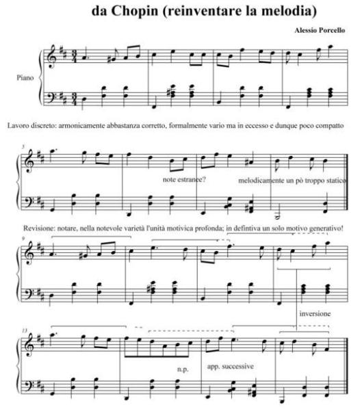 Chopin-Porcello.