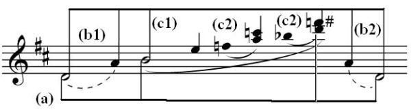 Sintesi forma tonale Purcell