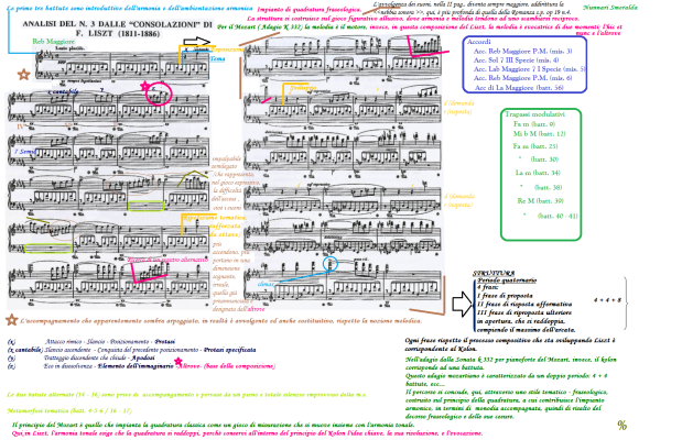 Liszt Consolation n 3 Nunnari Smeralda (prime 2 pg)