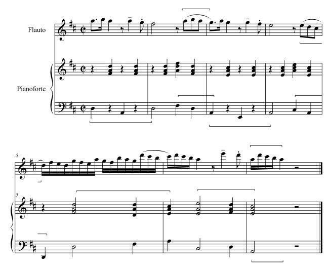 Melodia sul I tema op. 17-a (Angelo...)