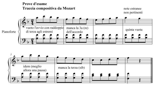 Prova compositiva Mozart (Romano-errori)