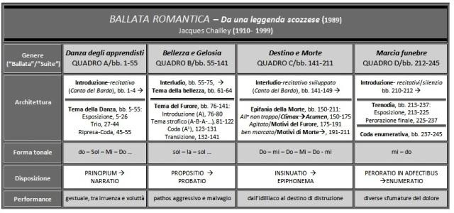 Tabella Ballade (1)