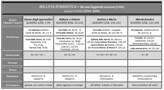 Tabella Ballade (2)