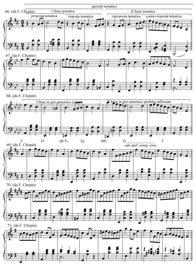 Melodie revisionate (I serie - Clara).jpg