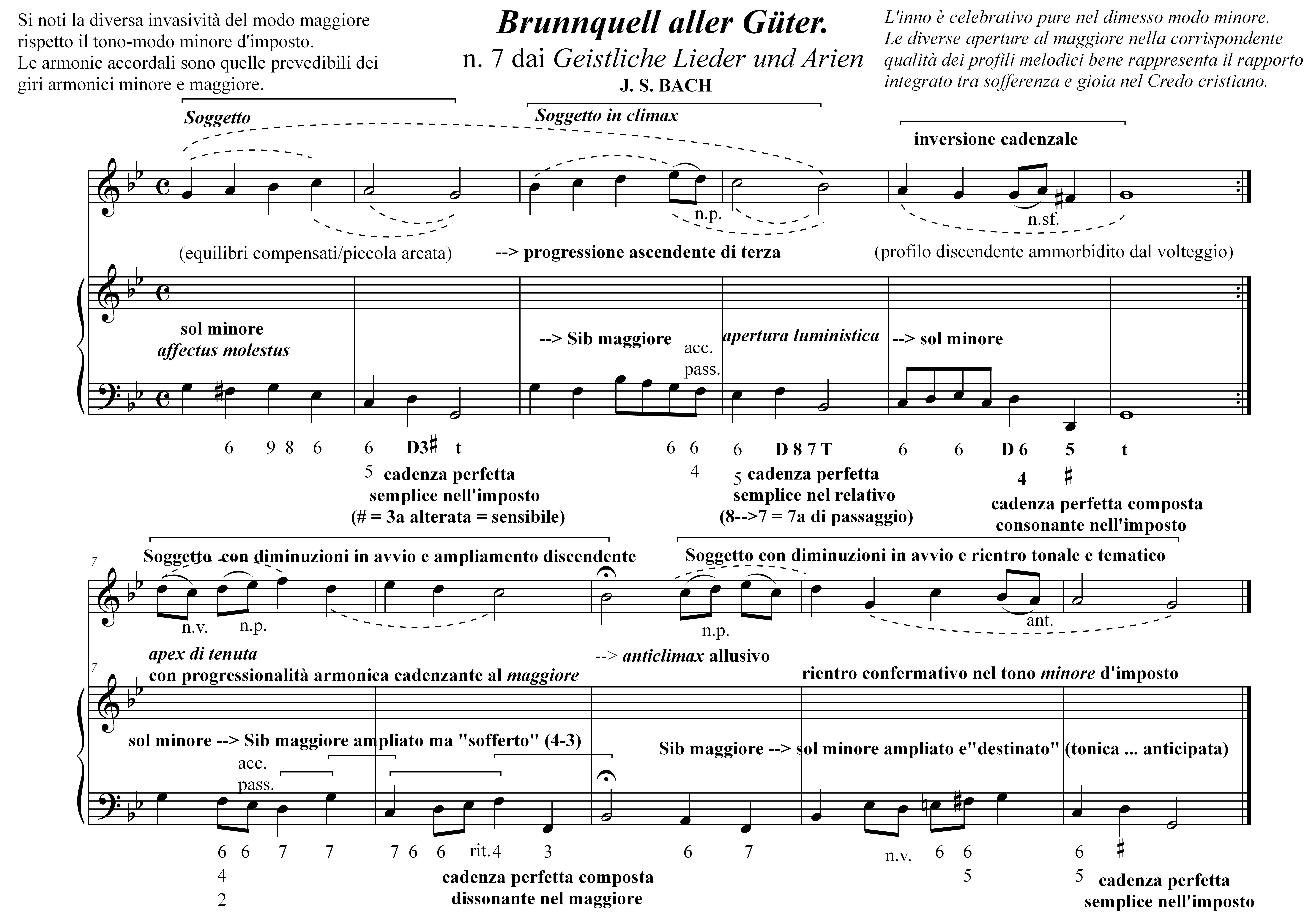 bc - Bach n. 7  Canti sacri - I fase (analisi).jpg