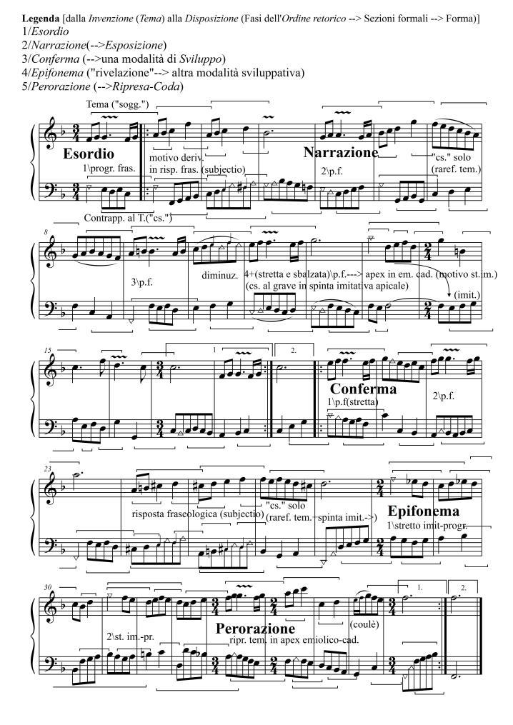 Bach Minuetto p.a.