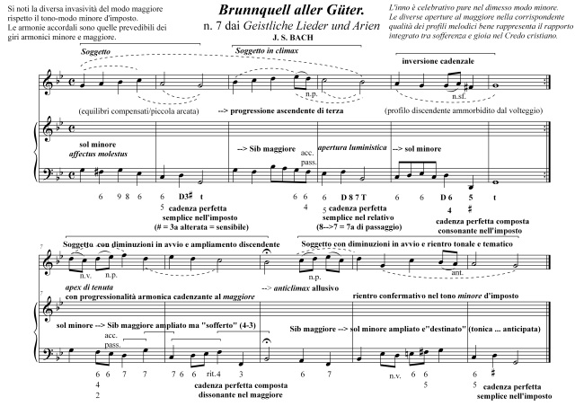 bc - Bach n. 7 Canti sacri - I fase (analisi)