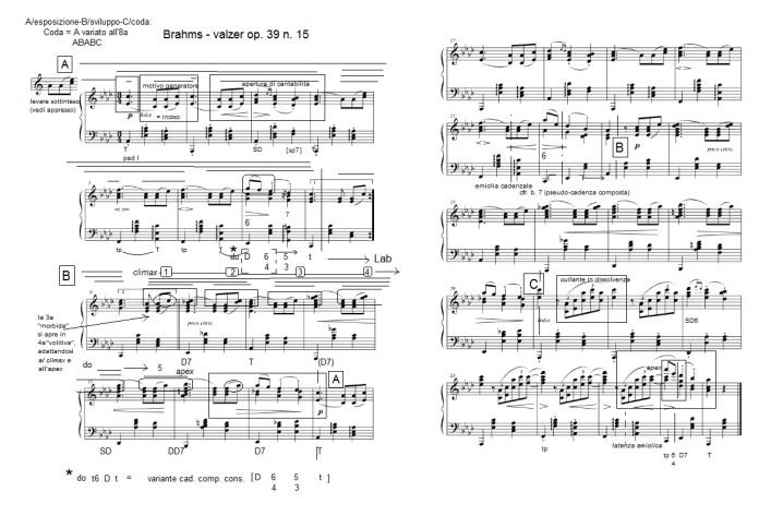 Brahms - op. 39 n. 15
