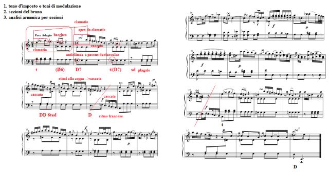 C. Ph. Bach - Adagio analisi