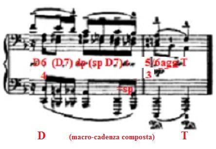 Grieg Pezzo lirico - tonalità allargata espansa e passus duriusculus testurale