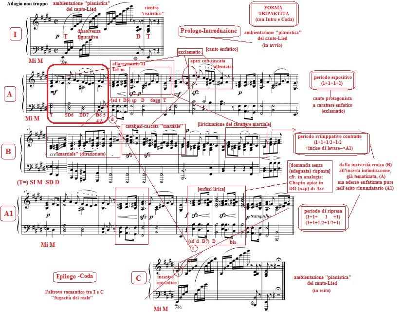Mendelssohn Romanza senza parole op. 30-3 - p.a.