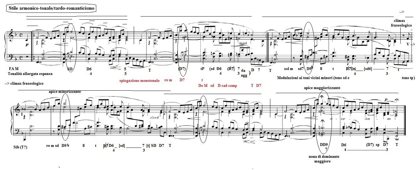 Schumann - Sogno (tonalità allargata espansa e colorismo armonico)